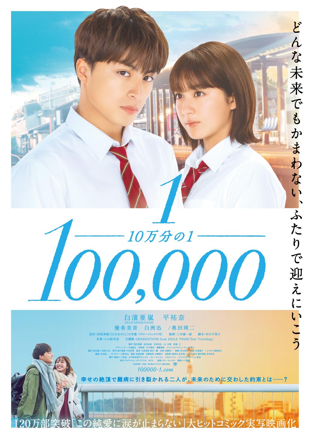 ©宮坂香帆・小学館/2020映画「10万分の1」製作委員会